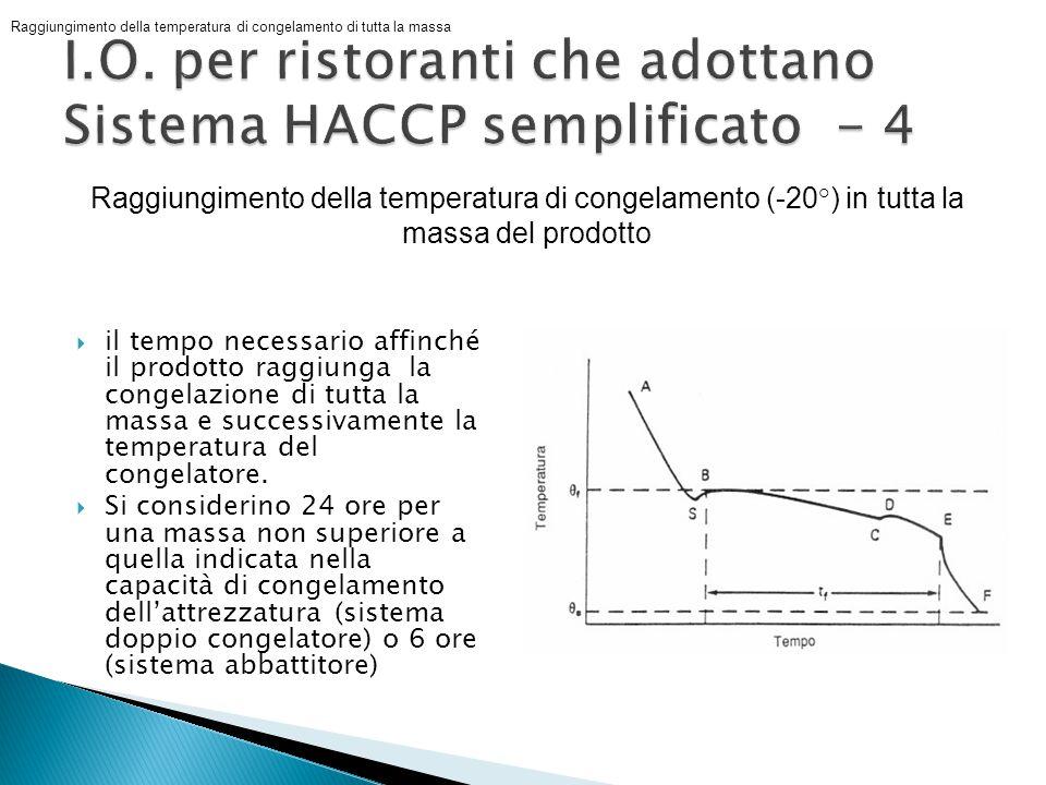 I.O. per ristoranti che adottano Sistema HACCP semplificato - 4