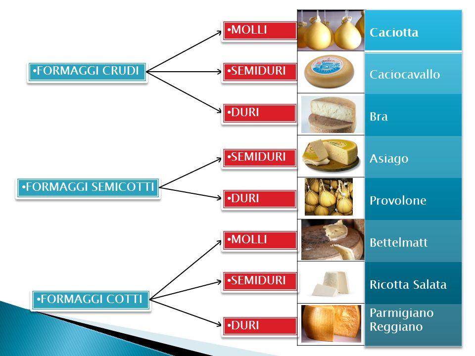 Caciotta Caciocavallo. Bra. Asiago. Provolone. Bettelmatt. Ricotta Salata. Parmigiano. Reggiano.