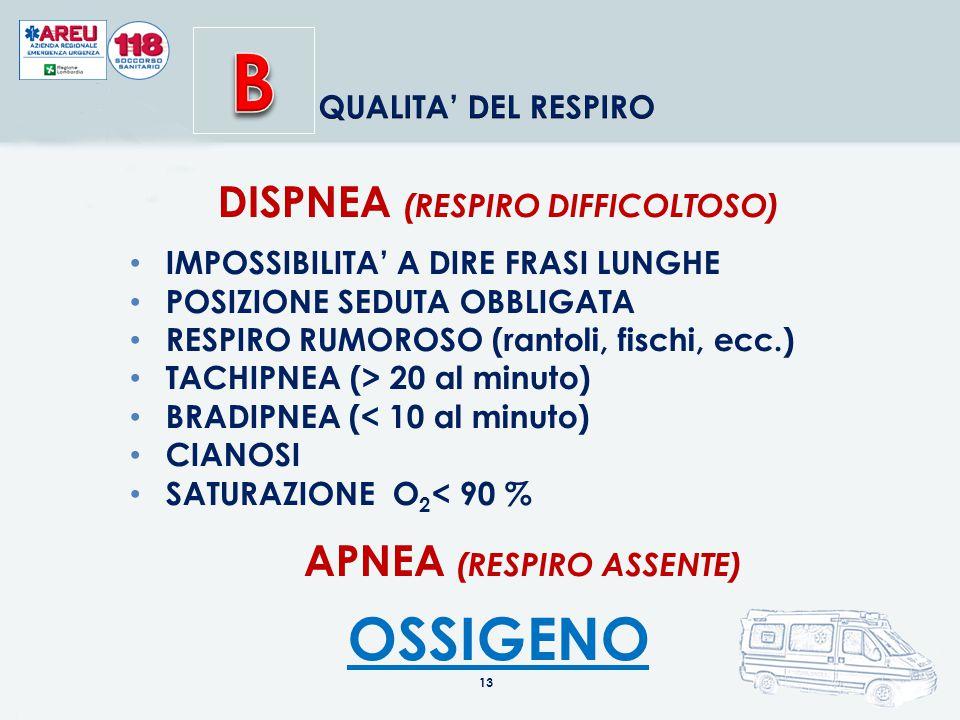DISPNEA (RESPIRO DIFFICOLTOSO) APNEA (RESPIRO ASSENTE)
