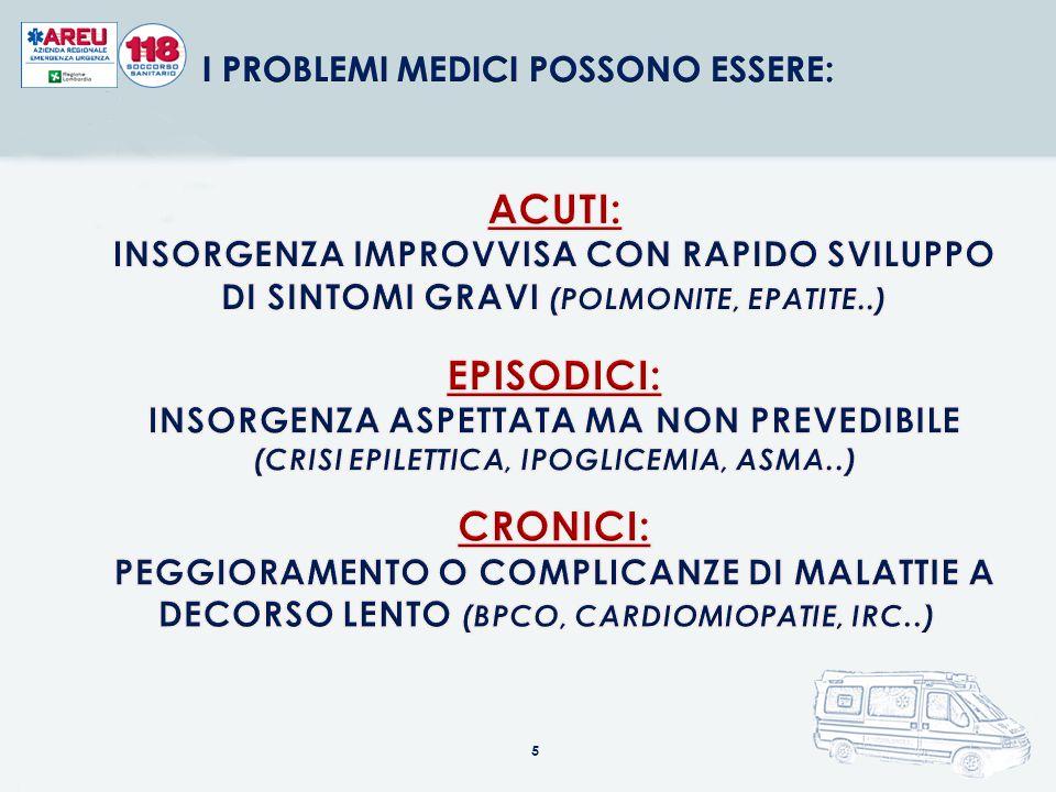 I PROBLEMI MEDICI POSSONO ESSERE: