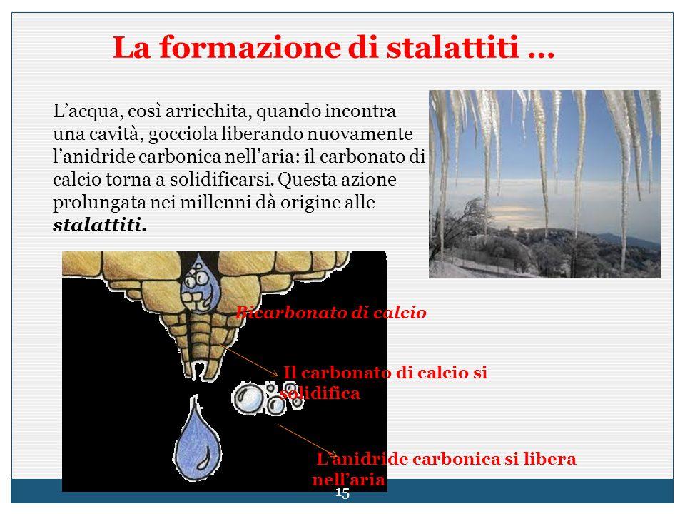 La formazione di stalattiti …