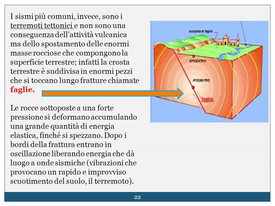 I sismi più comuni, invece, sono i terremoti tettonici e non sono una conseguenza dell'attività vulcanica ma dello spostamento delle enormi masse rocciose che compongono la superficie terrestre; infatti la crosta terrestre è suddivisa in enormi pezzi che si toccano lungo fratture chiamate faglie.