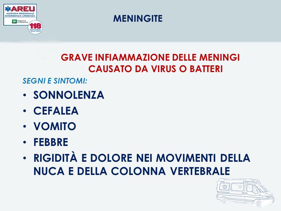 GRAVE INFIAMMAZIONE DELLE MENINGI CAUSATO DA VIRUS O BATTERI