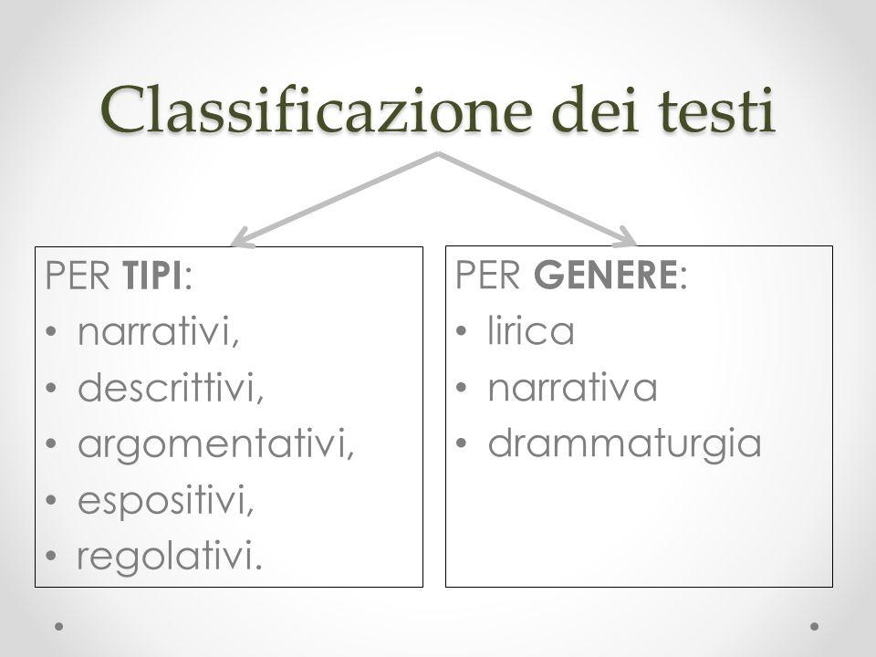 Classificazione dei testi