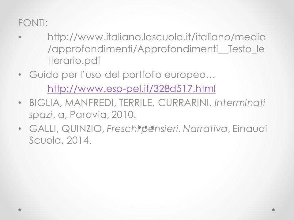 FONTI: http://www.italiano.lascuola.it/italiano/media /approfondimenti/Approfondimenti__Testo_le tterario.pdf.