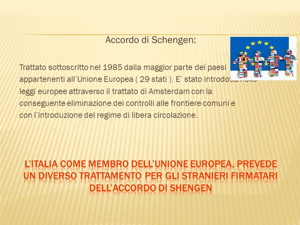 Accordo di Schengen: Trattato sottoscritto nel 1985 dalla maggior parte dei paesi.