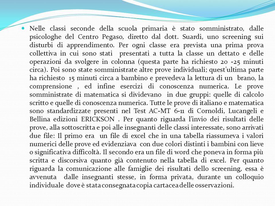 Nelle classi seconde della scuola primaria è stato somministrato, dalle psicologhe del Centro Pegaso, diretto dal dott.