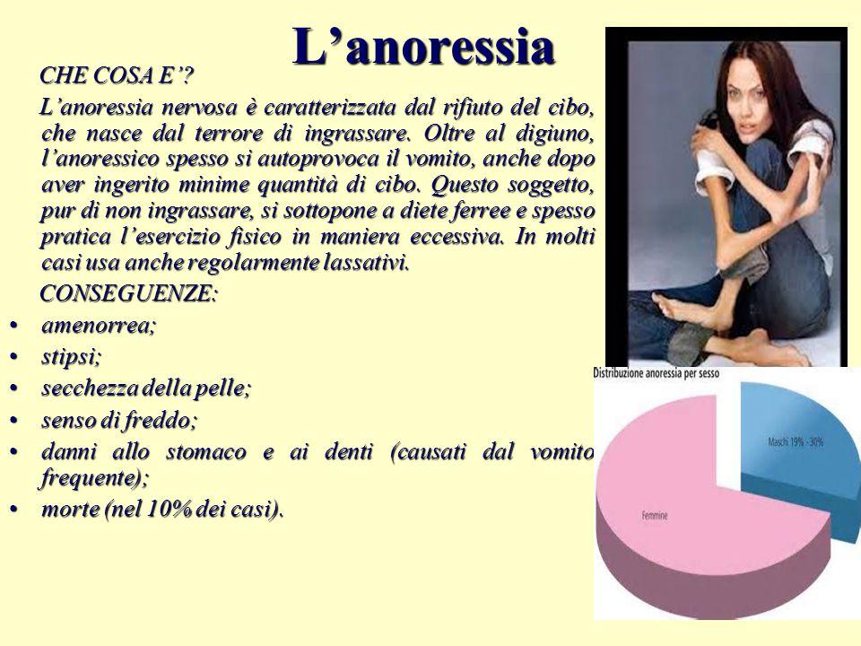 L'anoressia CHE COSA E'