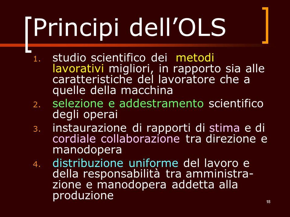 Principi dell'OLS studio scientifico dei metodi lavorativi migliori, in rapporto sia alle caratteristiche del lavoratore che a quelle della macchina.