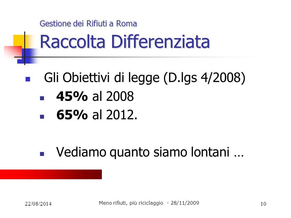 Gestione dei Rifiuti a Roma Raccolta Differenziata