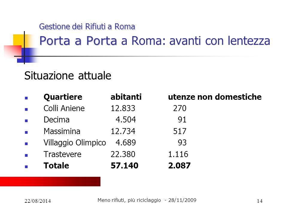 Gestione dei Rifiuti a Roma Porta a Porta a Roma: avanti con lentezza