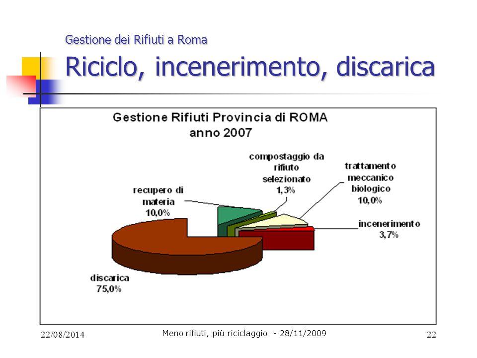 Gestione dei Rifiuti a Roma Riciclo, incenerimento, discarica