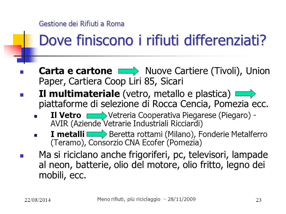 Gestione dei Rifiuti a Roma Dove finiscono i rifiuti differenziati