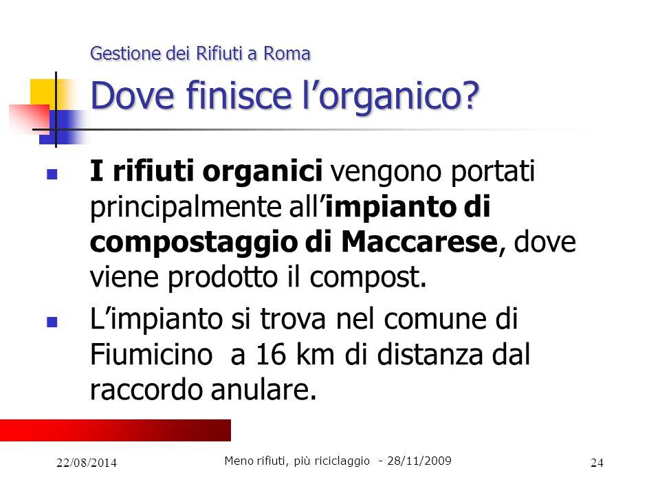Gestione dei Rifiuti a Roma Dove finisce l'organico