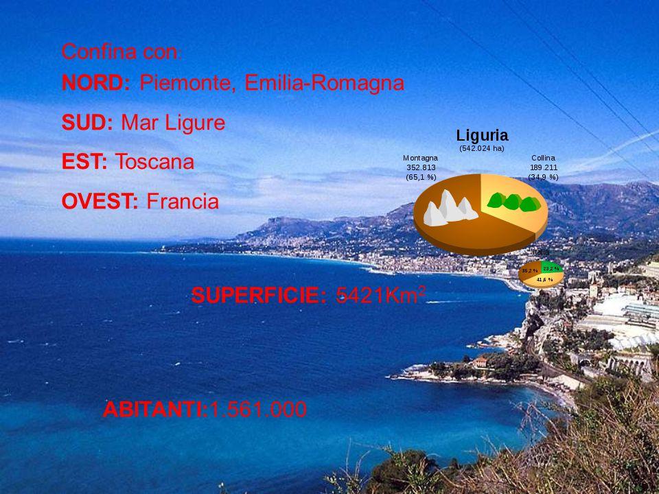 Confina con: NORD: Piemonte, Emilia-Romagna. SUD: Mar Ligure. EST: Toscana. OVEST: Francia. SUPERFICIE: 5421Km2.