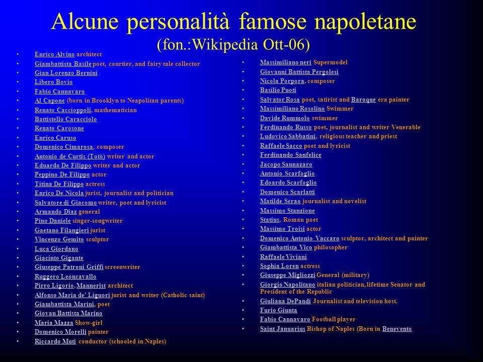Alcune personalità famose napoletane (fon.:Wikipedia Ott-06)