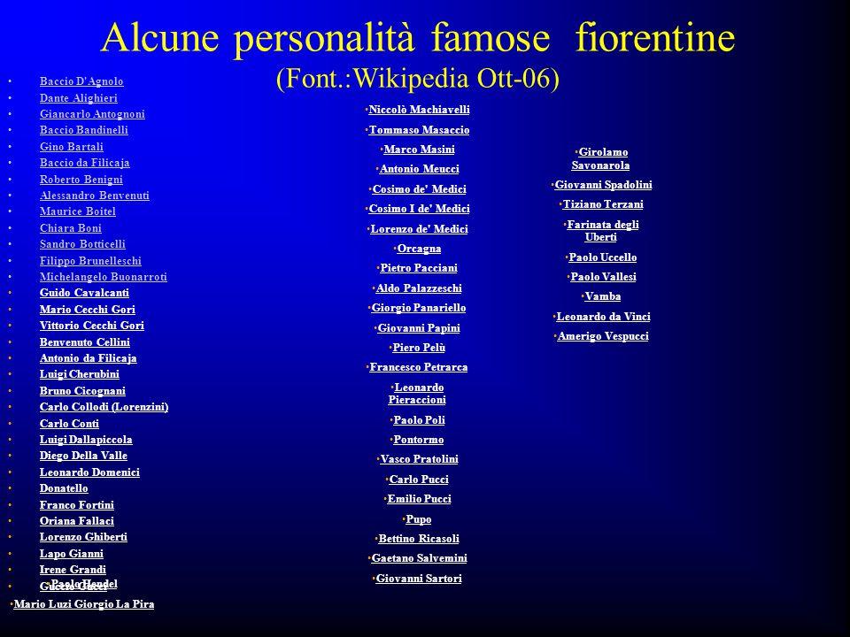 Alcune personalità famose fiorentine (Font.:Wikipedia Ott-06)