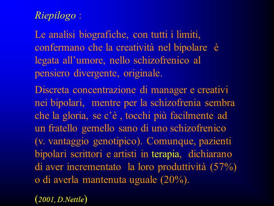 Riepilogo :