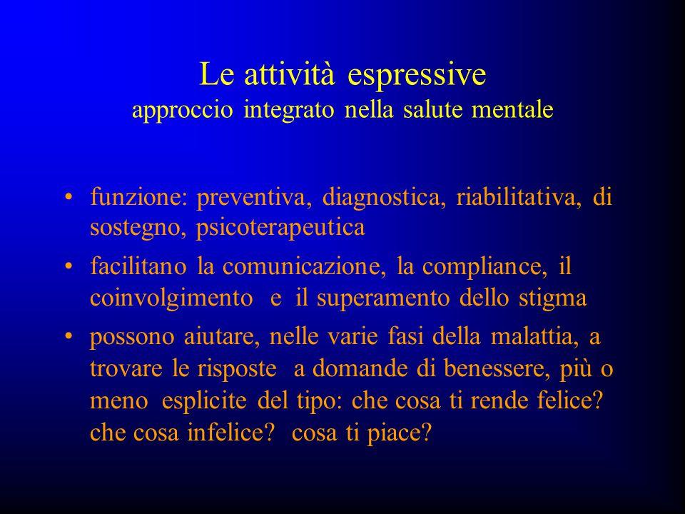 Le attività espressive approccio integrato nella salute mentale