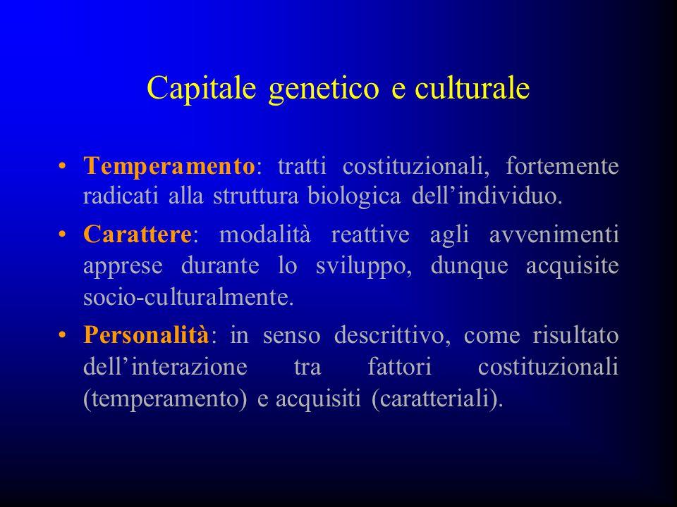 Capitale genetico e culturale