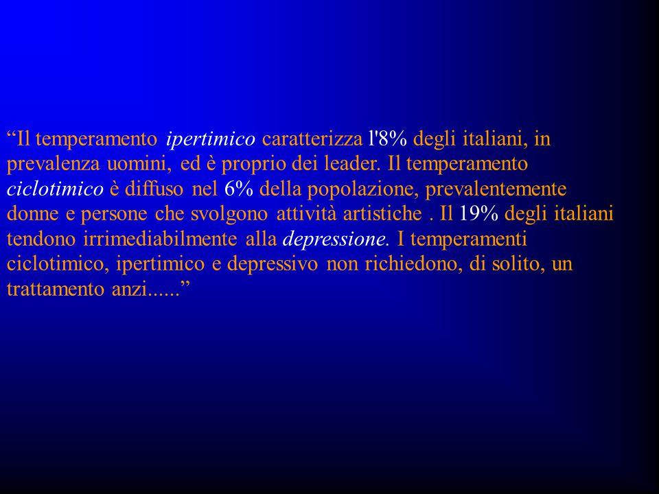 Il temperamento ipertimico caratterizza l 8% degli italiani, in prevalenza uomini, ed è proprio dei leader.