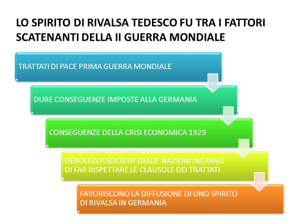 LO SPIRITO DI RIVALSA TEDESCO FU TRA I FATTORI SCATENANTI DELLA II GUERRA MONDIALE