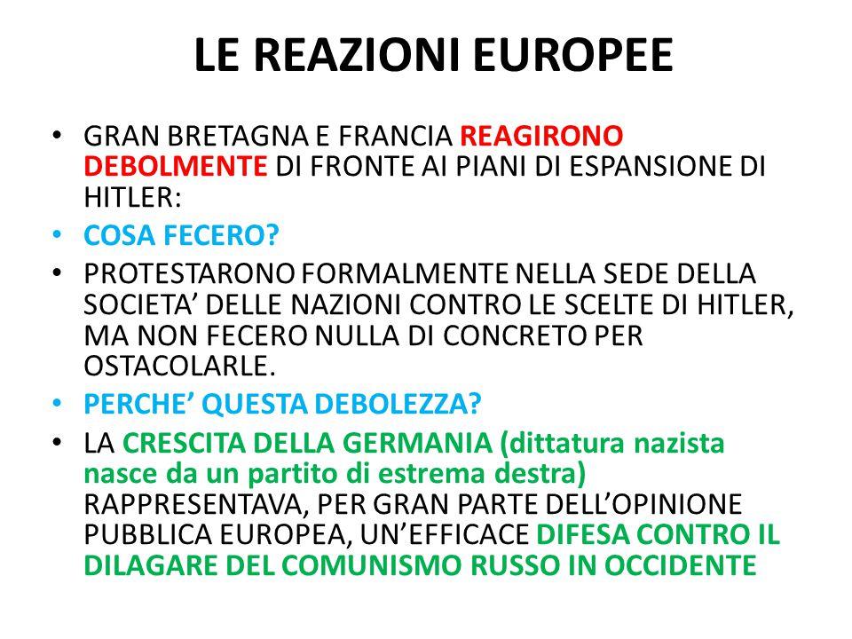 LE REAZIONI EUROPEE GRAN BRETAGNA E FRANCIA REAGIRONO DEBOLMENTE DI FRONTE AI PIANI DI ESPANSIONE DI HITLER: