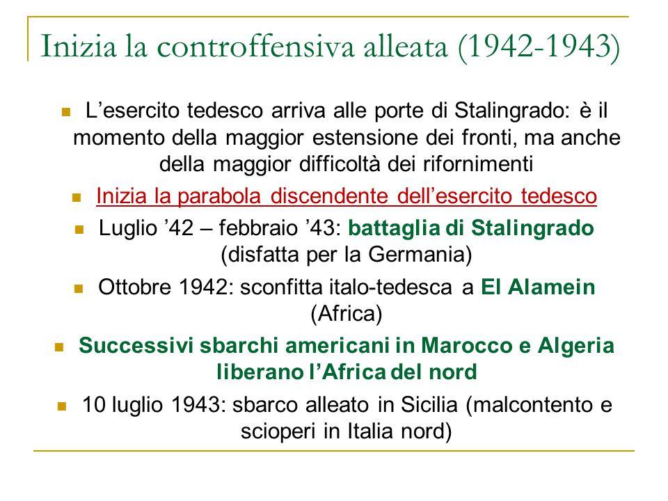 Inizia la controffensiva alleata (1942-1943)