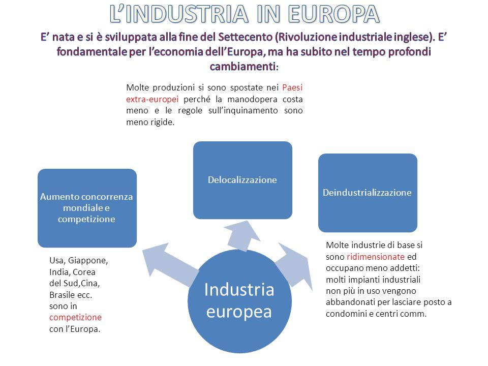 L'INDUSTRIA IN EUROPA E' nata e si è sviluppata alla fine del Settecento (Rivoluzione industriale inglese). E' fondamentale per l'economia dell'Europa, ma ha subito nel tempo profondi cambiamenti: