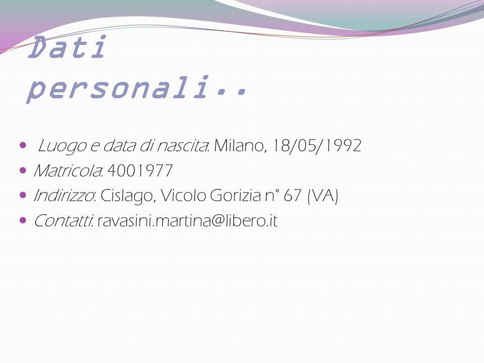 Dati personali.. Luogo e data di nascita: Milano, 18/05/1992
