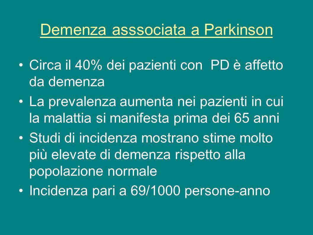 Demenza asssociata a Parkinson