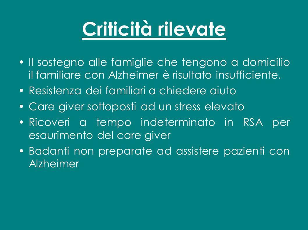 Criticità rilevate Il sostegno alle famiglie che tengono a domicilio il familiare con Alzheimer è risultato insufficiente.