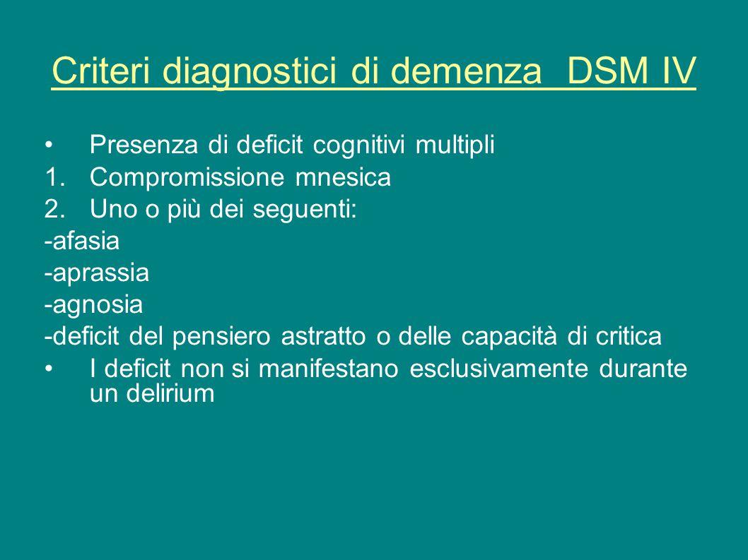 Criteri diagnostici di demenza DSM IV