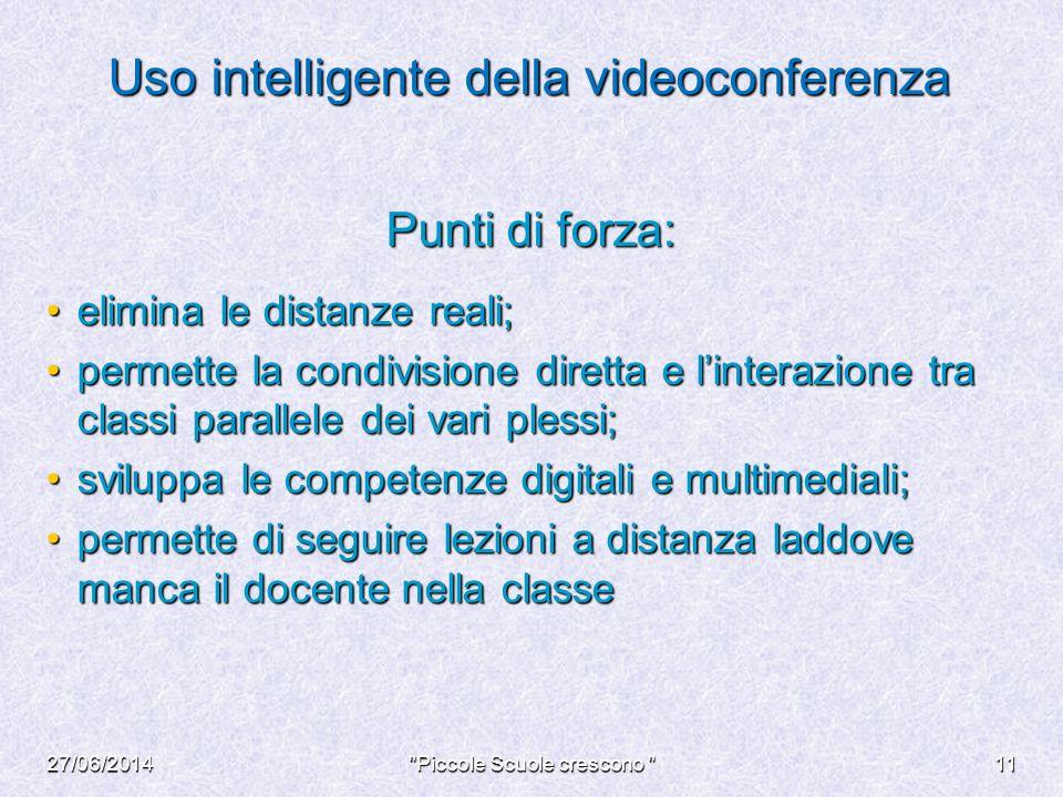 Uso intelligente della videoconferenza