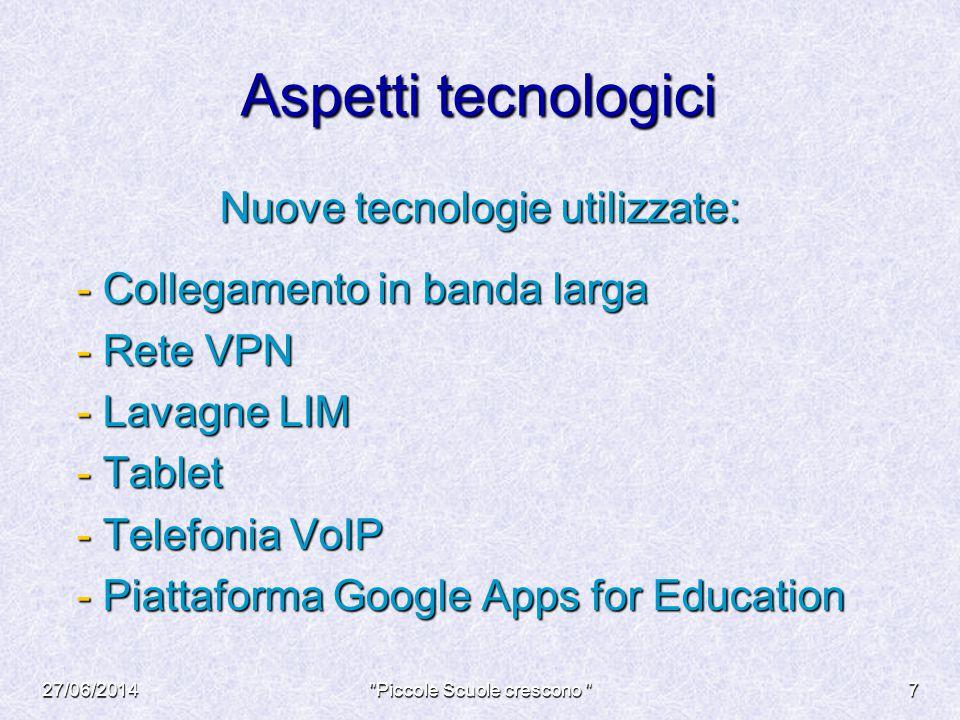 Aspetti tecnologici Nuove tecnologie utilizzate: