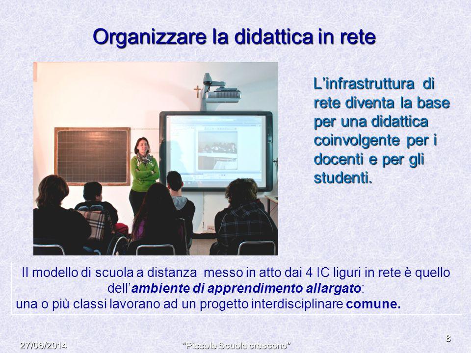 Organizzare la didattica in rete