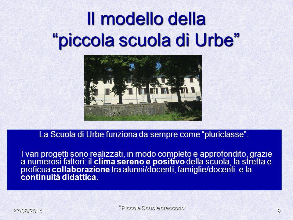 Il modello della piccola scuola di Urbe