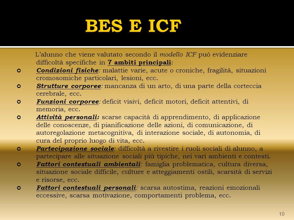 BES E ICF L'alunno che viene valutato secondo il modello ICF può evidenziare difficoltà specifiche in 7 ambiti principali:
