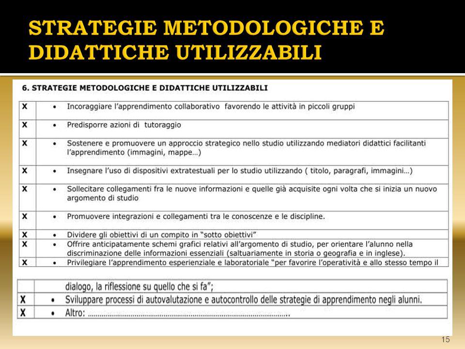 STRATEGIE METODOLOGICHE E DIDATTICHE UTILIZZABILI