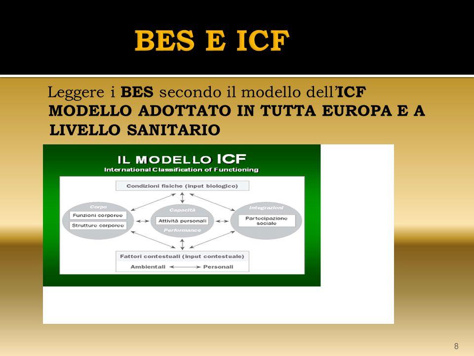 BES E ICF Leggere i BES secondo il modello dell'ICF MODELLO ADOTTATO IN TUTTA EUROPA E A LIVELLO SANITARIO