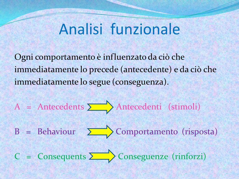 Analisi funzionale