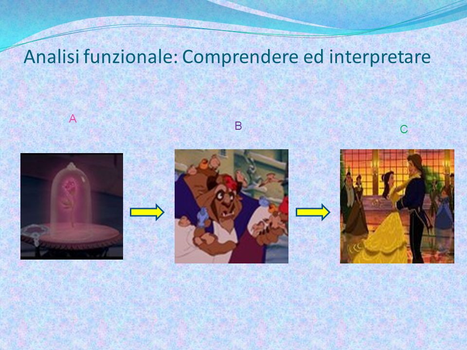 Analisi funzionale: Comprendere ed interpretare