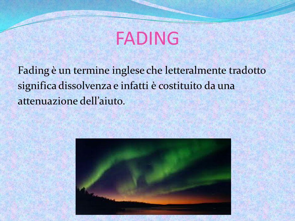 FADING Fading è un termine inglese che letteralmente tradotto significa dissolvenza e infatti è costituito da una attenuazione dell'aiuto.