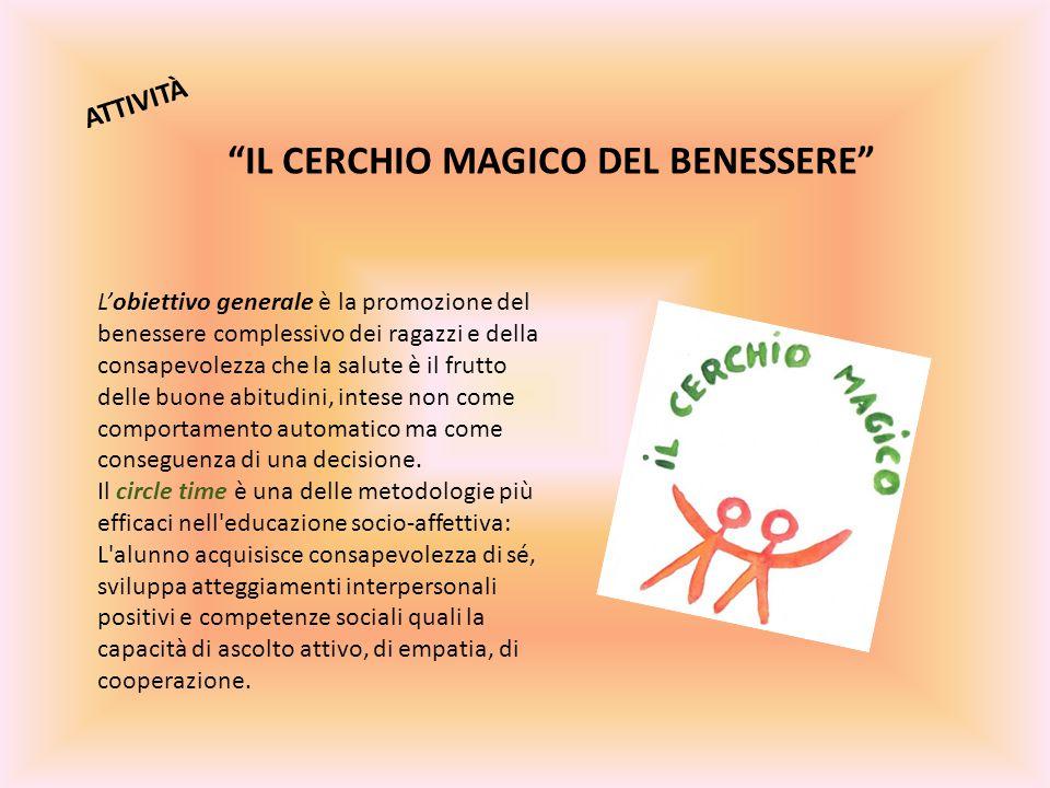 IL CERCHIO MAGICO DEL BENESSERE