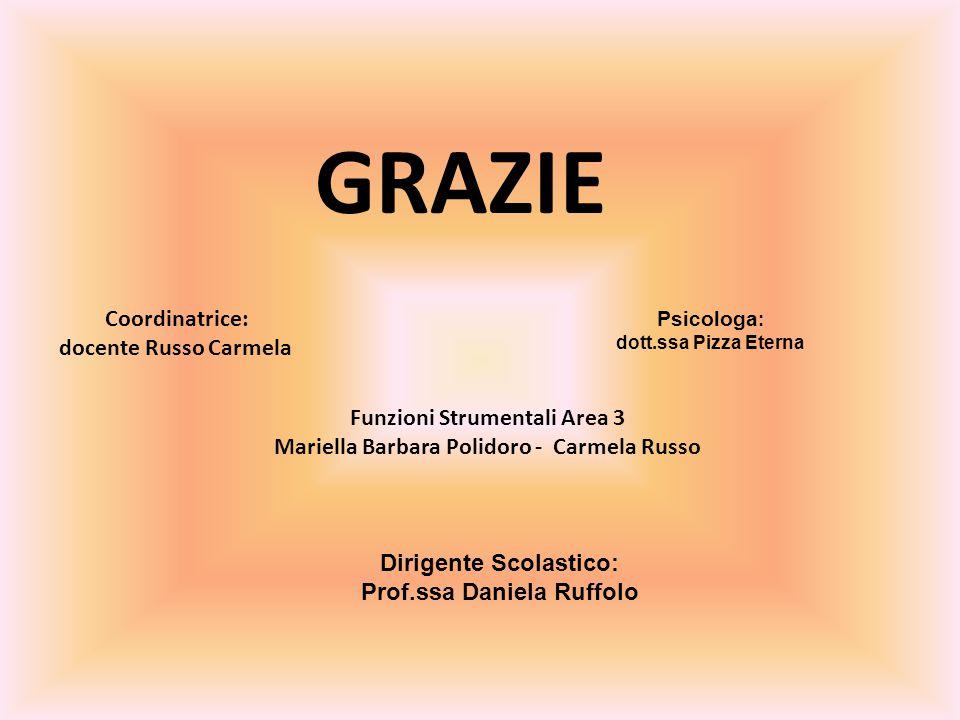 GRAZIE Coordinatrice: docente Russo Carmela