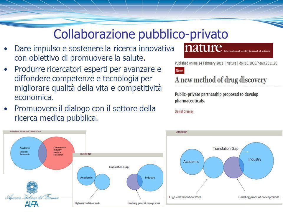 Collaborazione pubblico-privato