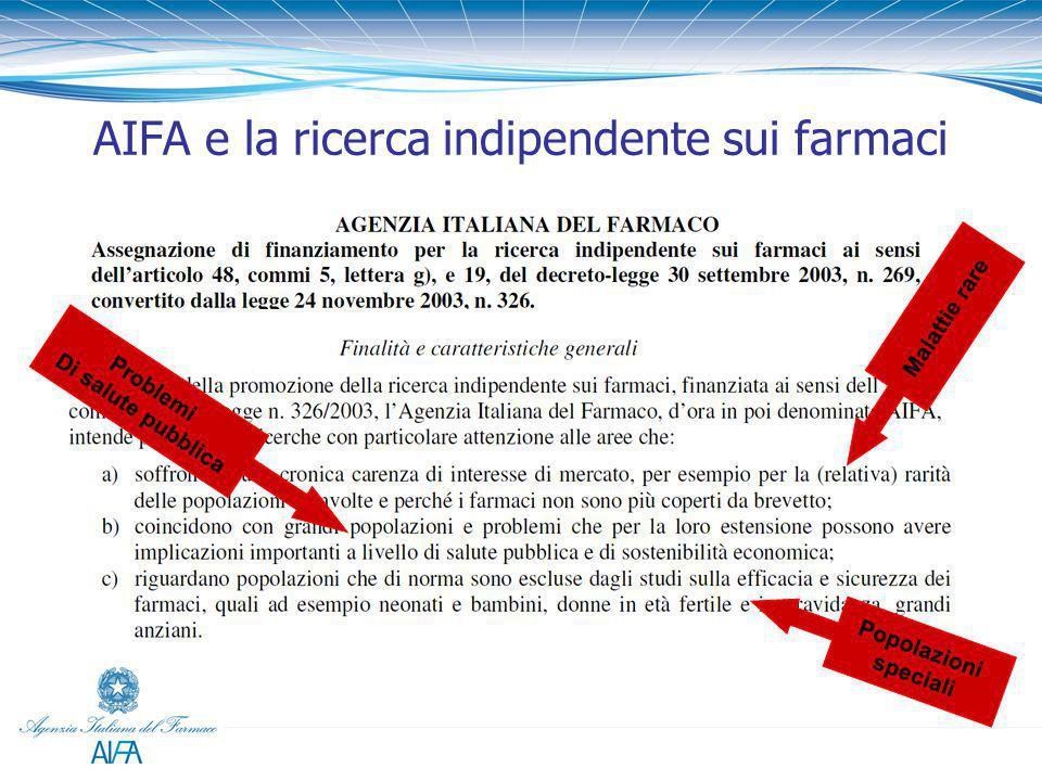 AIFA e la ricerca indipendente sui farmaci
