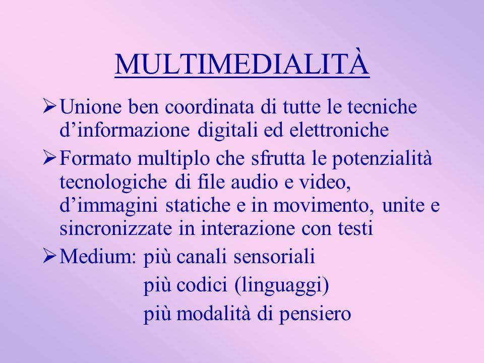 MULTIMEDIALITÀ Unione ben coordinata di tutte le tecniche d'informazione digitali ed elettroniche.