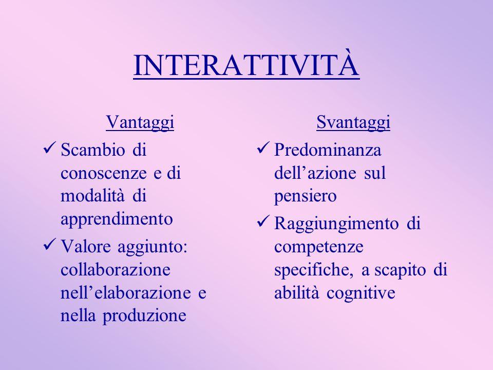 INTERATTIVITÀ Vantaggi