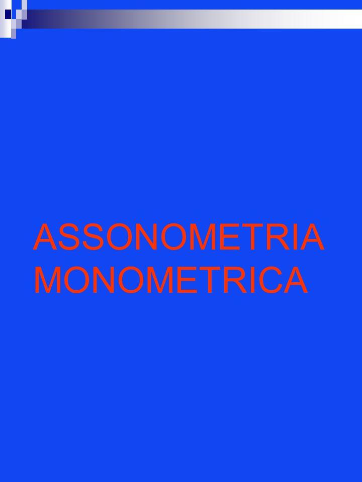 ASSONOMETRIA MONOMETRICA